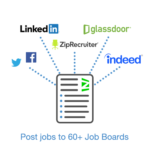 the many jobs boards WizeHire posts to
